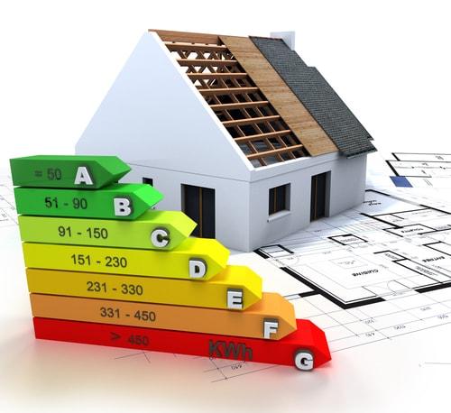 Hoe kun je met je woning een steentje bijdragen aan de klimaatverandering?